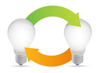 light bulb idea diagram