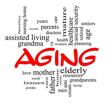 Aging Word Cloud Concept in Red Caps