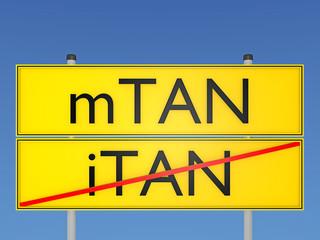mTAN_iTAN - 3D