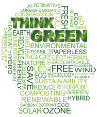 Think Green Eco Human Head