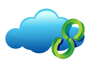 Cycle Cloud glossy icon