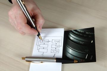 Praca w biurze, pisanie piórem.