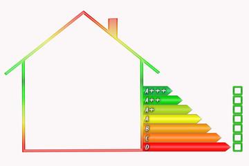 Energielabel Haus ausfüllen