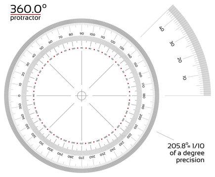 360 degree protractor 1/10 precision
