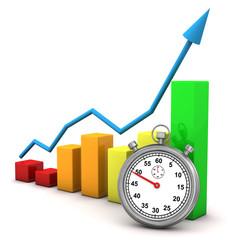 Chart Stopwatch