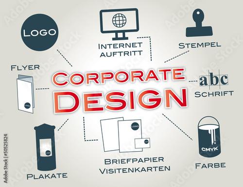 Corporate Design Erscheinungsbild Logo Geschäftspapiere