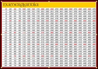Cerca immagini tabelline - Tavola pitagorica fino a 100 ...