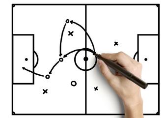 drawing scheme tactics