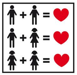 pictogramme gay lesbien & hétéro