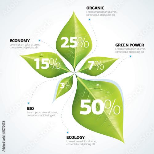 green economy thesis