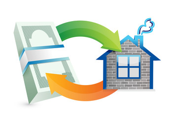 purchasing a hose or residence cycle