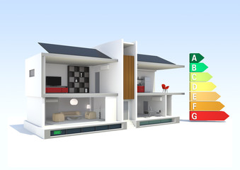 smart house with energy efficient chart