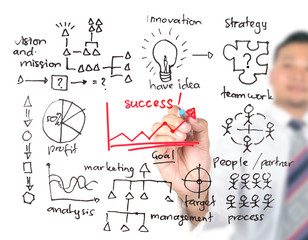 Business man drawing growth of success
