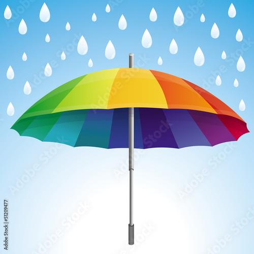 Скачать песню про зонтик детскую