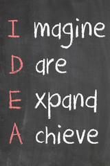idea crossword