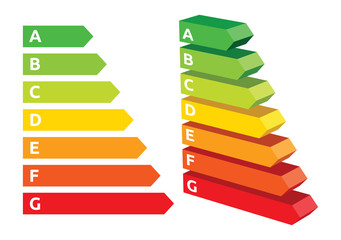 Energy rating photos royalty free images graphics for La porte non emergency number