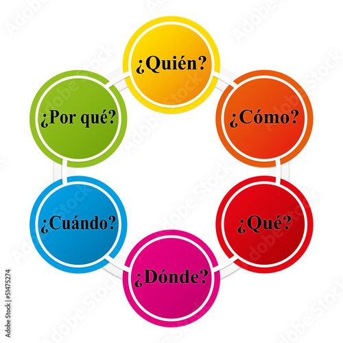 how to say six in spanish