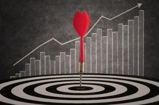 Bulls-eye hit target in dart board on profit bar chart
