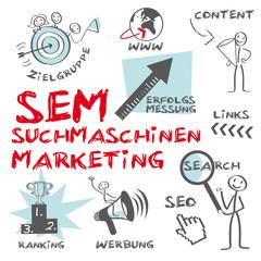 SEM Suchmaschinenmarketing, SEO, SEA
