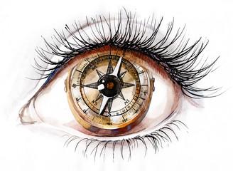 human compass