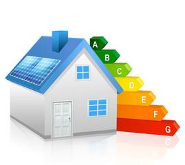 ベクター、ソーラー発電の住宅
