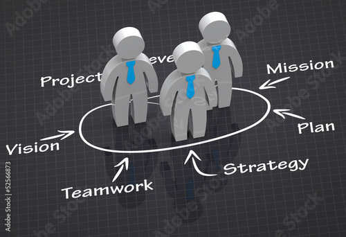 team strategy plan