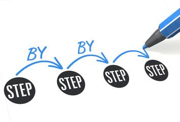 Stift- & Schriftserie: STEP BY STEP, blau