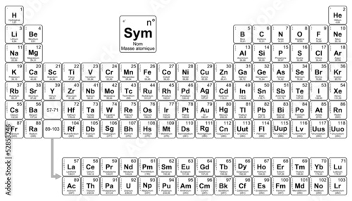 Tableau p riodique fichier vectoriel libre de droits sur for X tableau periodique