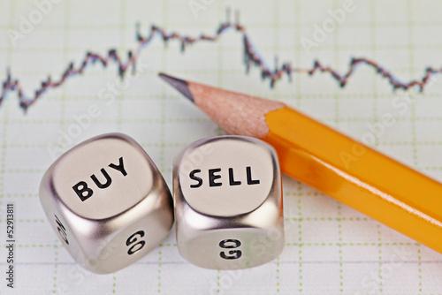 strategy using bid ask size