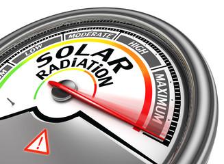 solar radiation level conceptual meter
