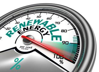 renewable energy conceptual meter