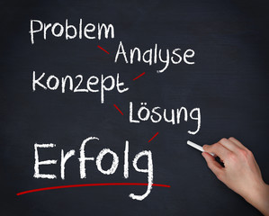 Hand writing problem, analyse, konzept, losung and erfolg