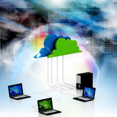 Digital illustration of Cloud computing devices.