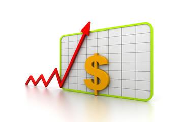 Financial growth graph