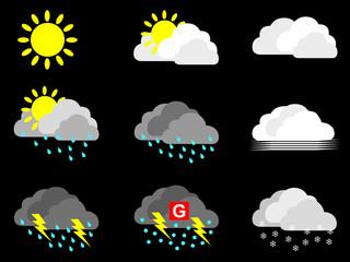 Symboles, icônes, pictos météo
