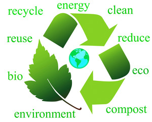 Recycling symbols and text, environmental concept