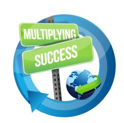 multiplying success street sign