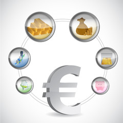 euro symbol and monetary icons cycle