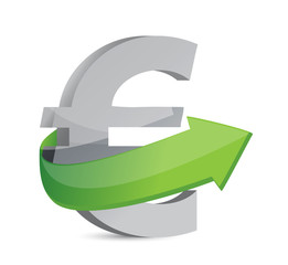 euro sign with arrow. Symbolize growth.