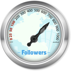 Followers social media, gauge, Like - O - Meter
