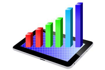 Tablet com Gráfico