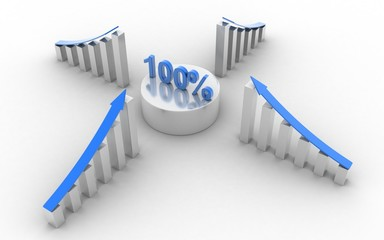 Business graphs indicate 100% growth