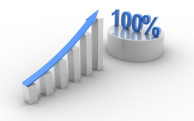 Business graph indicate 100% growth
