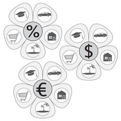 Diagram: purpose of the loan, deposit. The scheme as a flower