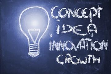 concept idea innovation & growth, lightbulb on blackboard