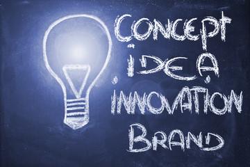concept idea innovation & branding, lightbulb on blackboard