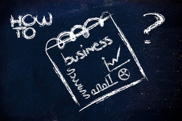 notepad memo on blackboard, message about business with indexes