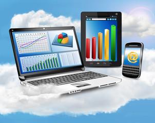 Cloud - Laptop, Handheld, Handy