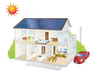 切妻屋根の太陽光発電住宅
