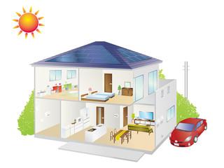 寄棟屋根の太陽光発電住宅